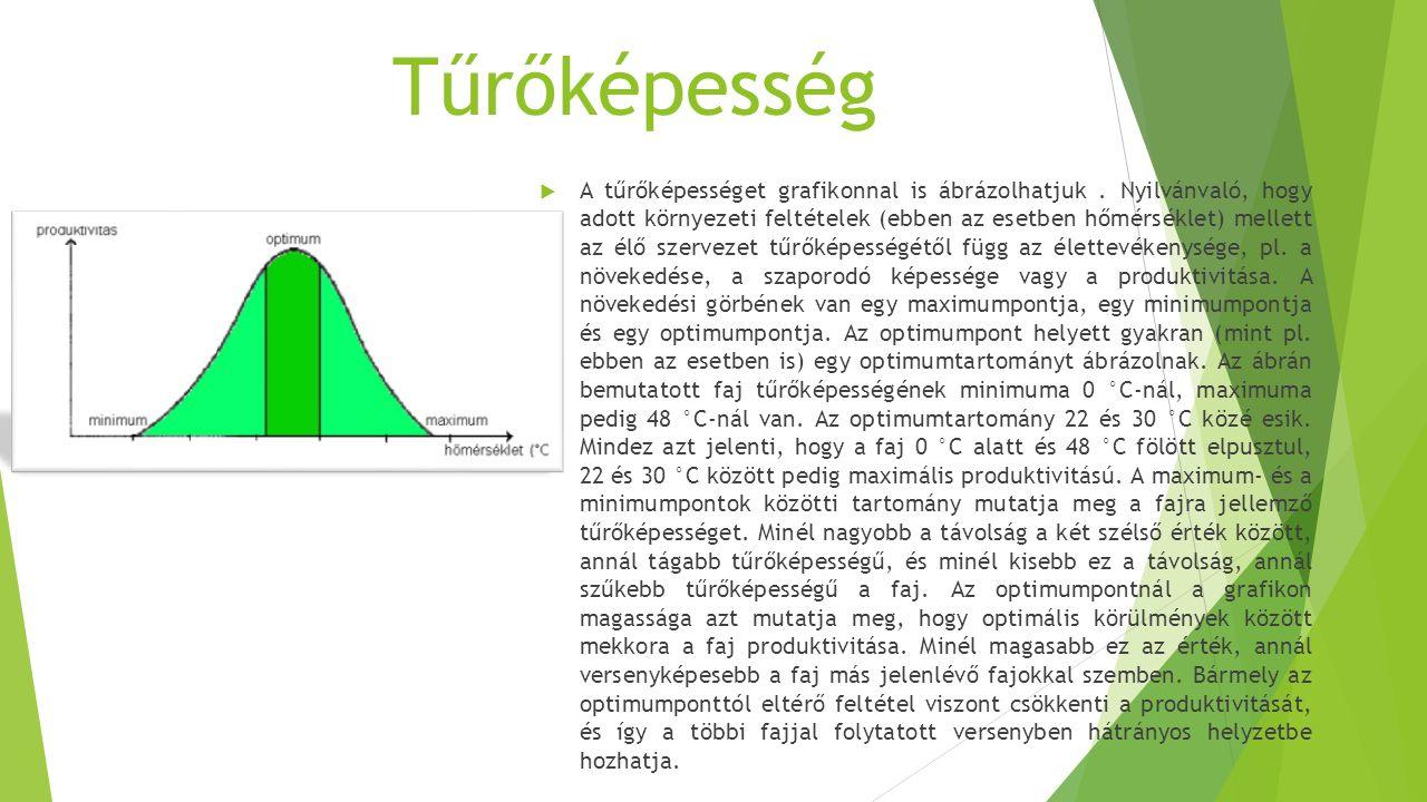 Tűrőképesség  A tűrőképességet grafikonnal is ábrázolhatjuk.