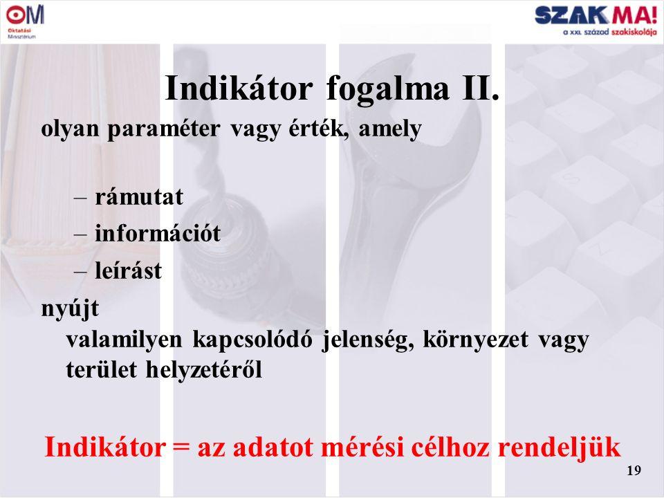 18 Indikátor fogalma I.