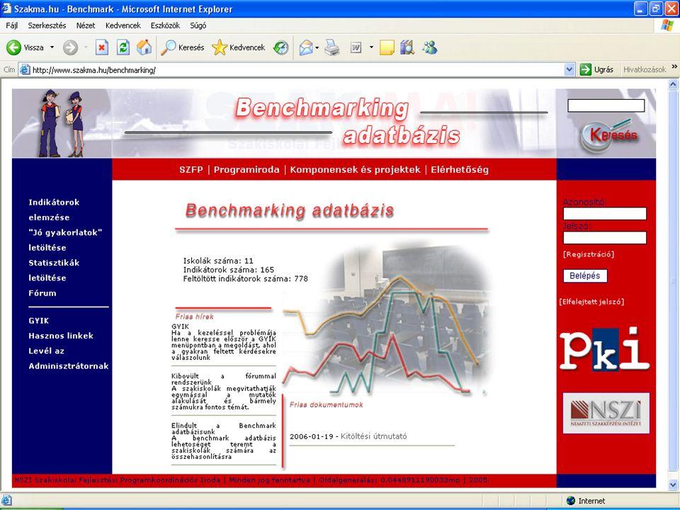 23 Benchmarking - Egy lehetséges megoldás 1.Interneten elérhető adatbázis 2.Önkéntesség 3.Anonimitás 4.Azonos mutatók 5.Lekérdezhetőség 23