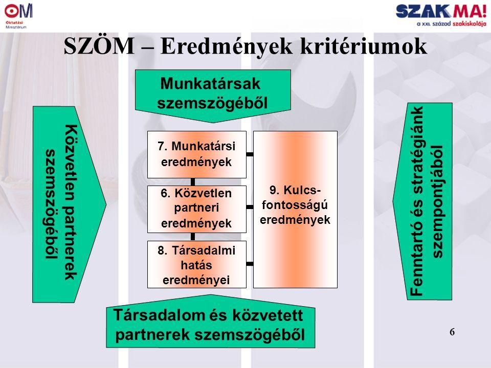 5 A SZÖM III.