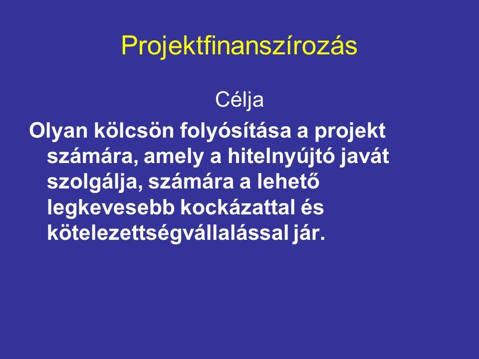 Projektfinanszírozás Célja Olyan kölcsön folyósítása a projekt számára, amely a hitelnyújtó javát szolgálja, számára a lehető legkevesebb kockázattal és kötelezettségvállalással jár.