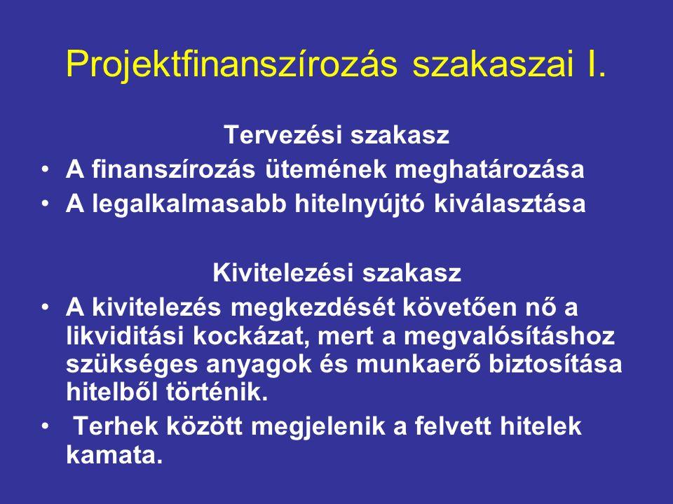Projektfinanszírozás szakaszai I.