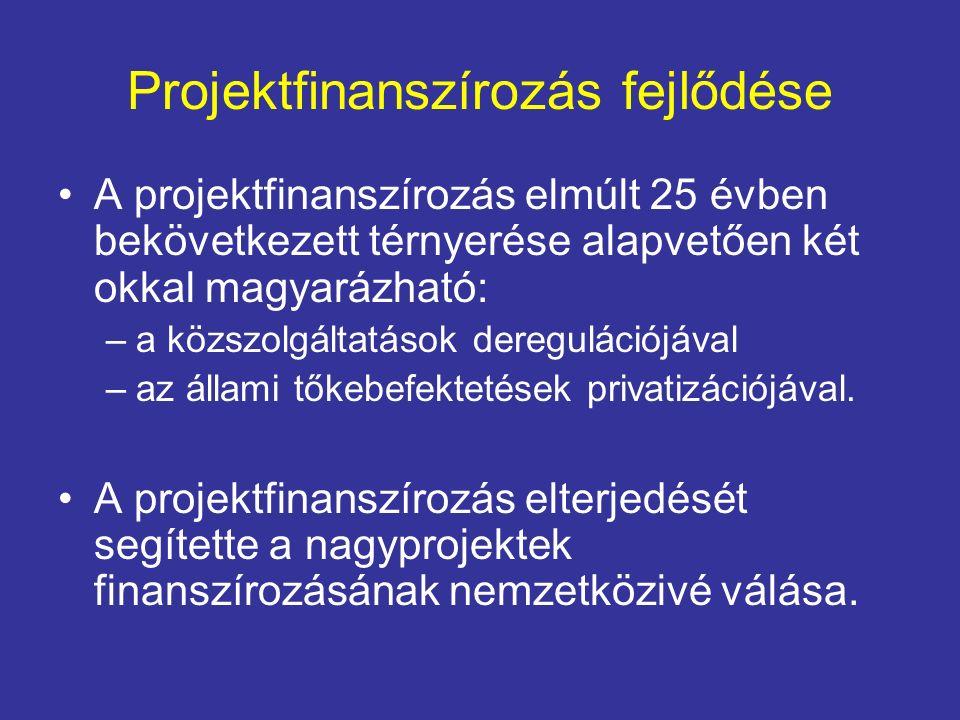 Projektfinanszírozás fejlődése A projektfinanszírozás elmúlt 25 évben bekövetkezett térnyerése alapvetően két okkal magyarázható: –a közszolgáltatások deregulációjával –az állami tőkebefektetések privatizációjával.