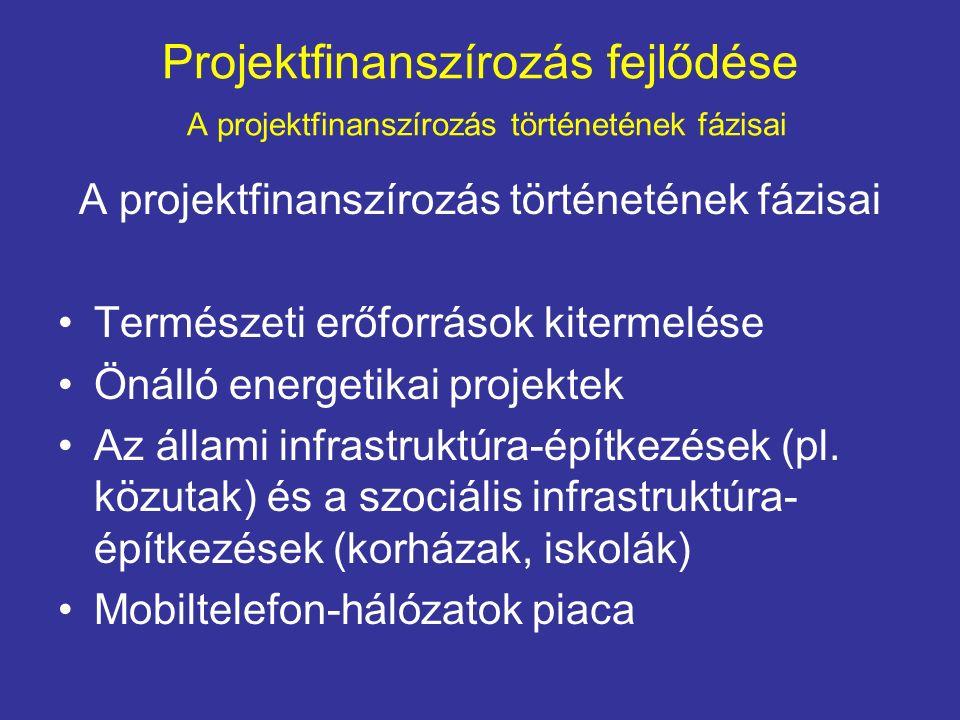 Projektfinanszírozás fejlődése A projektfinanszírozás történetének fázisai A projektfinanszírozás történetének fázisai Természeti erőforrások kitermelése Önálló energetikai projektek Az állami infrastruktúra-építkezések (pl.