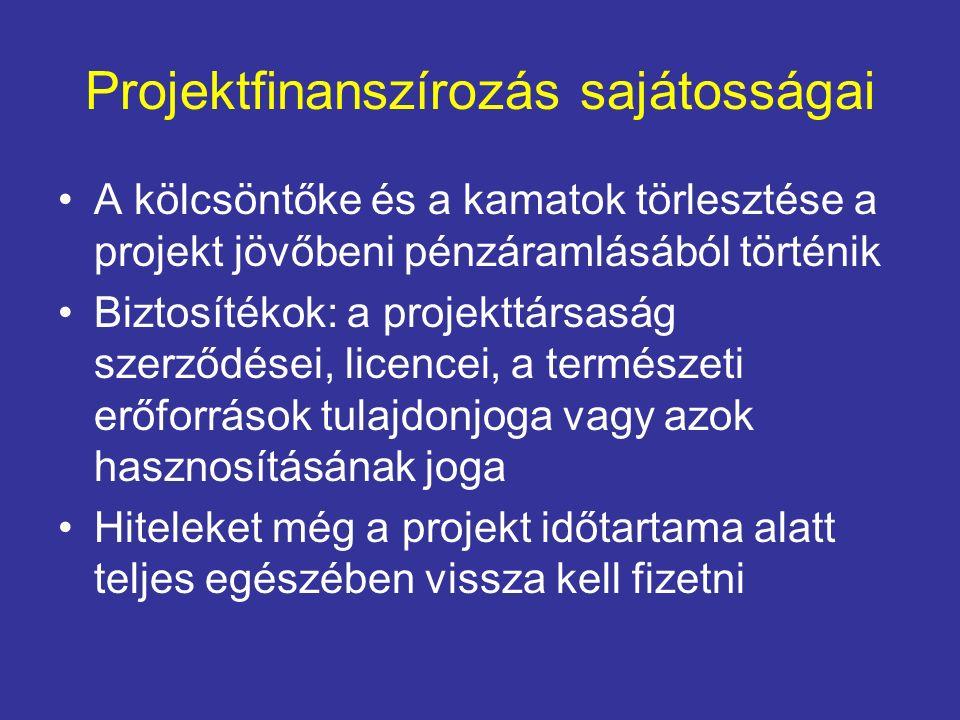 Projektfinanszírozás sajátosságai A kölcsöntőke és a kamatok törlesztése a projekt jövőbeni pénzáramlásából történik Biztosítékok: a projekttársaság szerződései, licencei, a természeti erőforrások tulajdonjoga vagy azok hasznosításának joga Hiteleket még a projekt időtartama alatt teljes egészében vissza kell fizetni