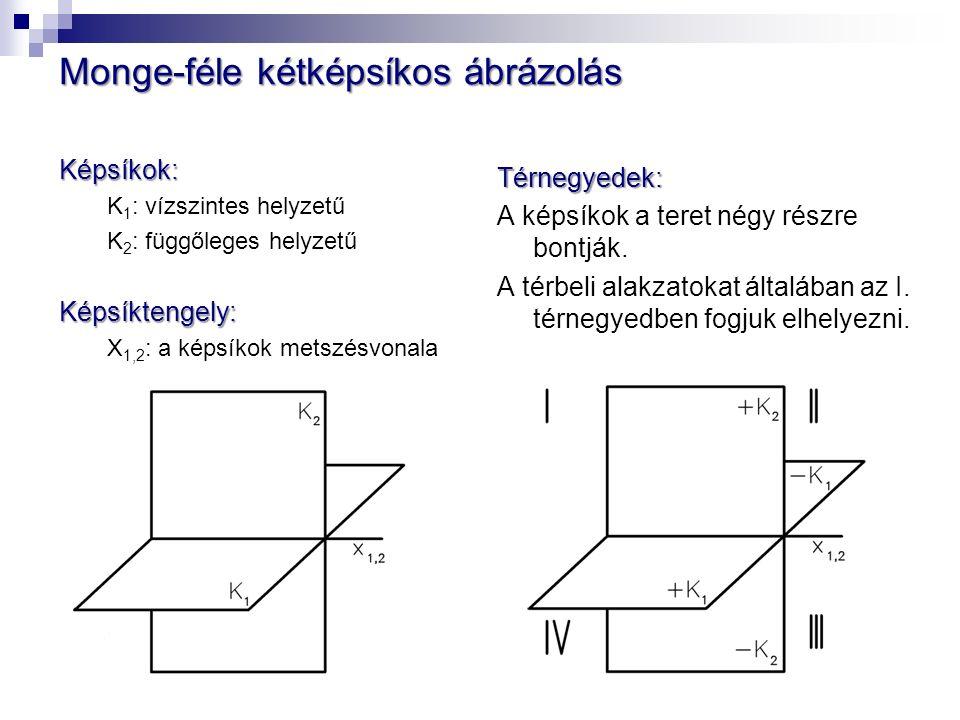 Képsíkok: K 1 : vízszintes helyzetű K 2 : függőleges helyzetűKépsíktengely: X 1,2 : a képsíkok metszésvonalaTérnegyedek: A képsíkok a teret négy részre bontják.