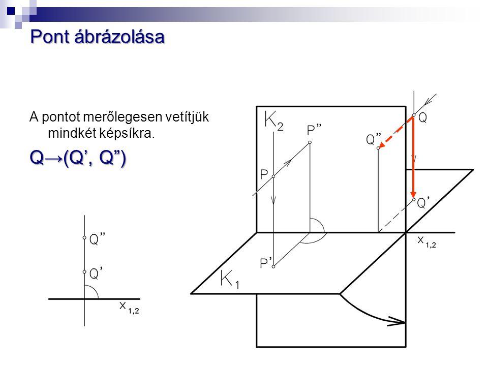 A pontot merőlegesen vetítjük mindkét képsíkra. Q→(Q', Q ) Pont ábrázolása