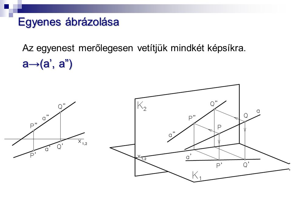 Az egyenest merőlegesen vetítjük mindkét képsíkra. a→(a', a ) Egyenes ábrázolása