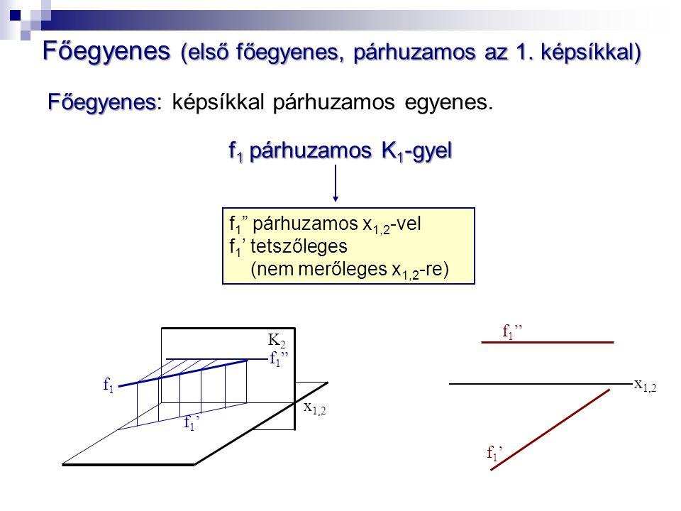 f 1 párhuzamos K 1 -gyel f 1 párhuzamos x 1,2 -vel f 1 ' tetszőleges (nem merőleges x 1,2 -re) Főegyenes (első főegyenes, párhuzamos az 1.