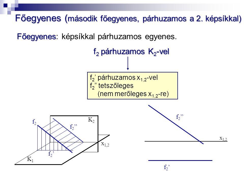 f 2 párhuzamos K 2 -vel f 2 ' párhuzamos x 1,2 -vel f 2 tetszőleges (nem merőleges x 1,2 -re) Főegyenes ( második főegyenes, párhuzamos a 2.