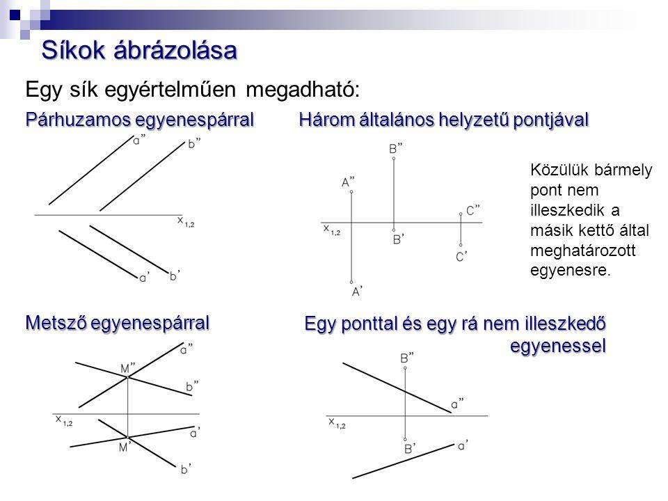 Három általános helyzetű pontjával Párhuzamos egyenespárral Metsző egyenespárral Egy ponttal és egy rá nem illeszkedő egyenessel Egy sík egyértelműen megadható: Közülük bármely pont nem illeszkedik a másik kettő által meghatározott egyenesre.