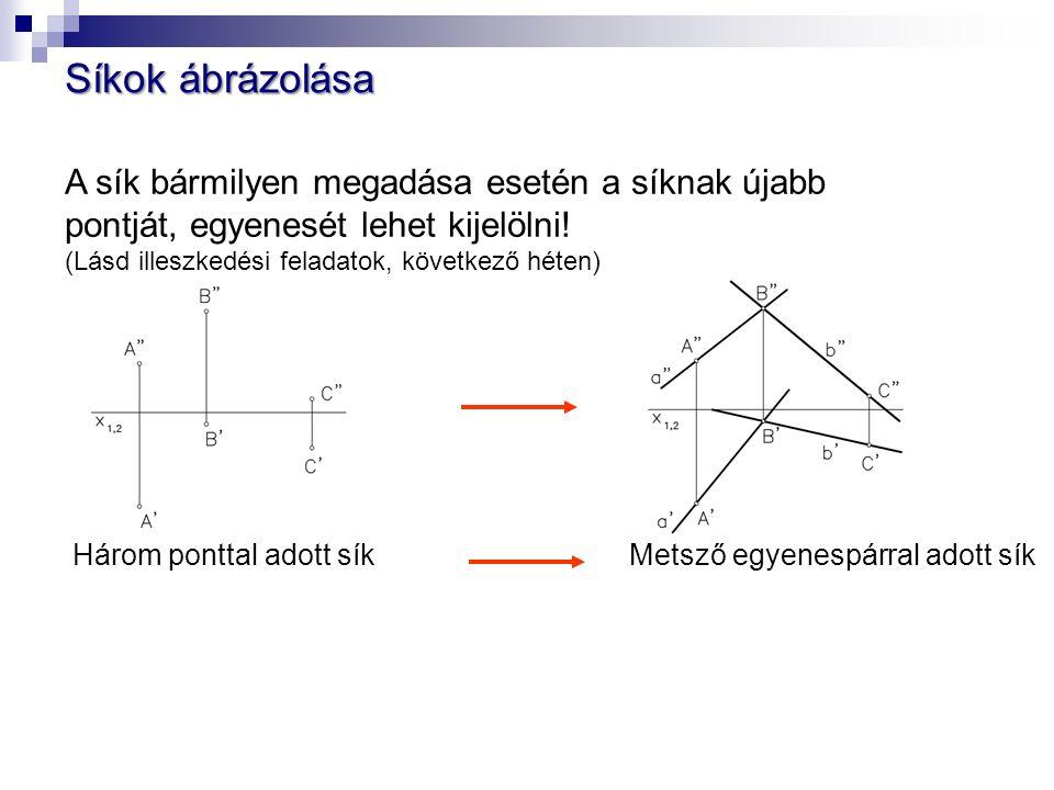 Három ponttal adott síkMetsző egyenespárral adott sík A sík bármilyen megadása esetén a síknak újabb pontját, egyenesét lehet kijelölni.