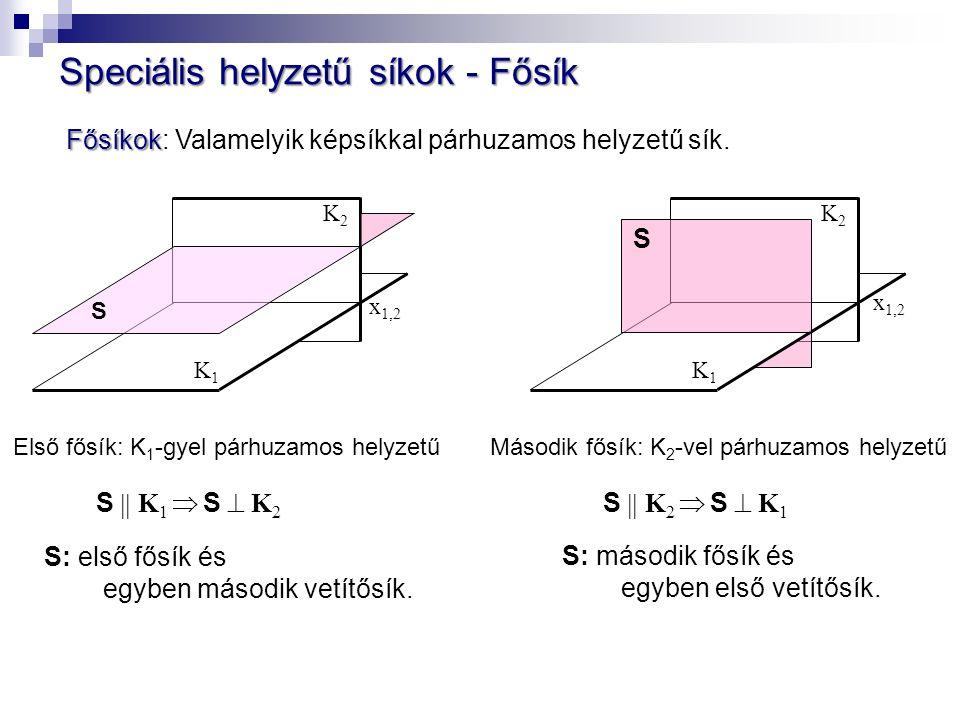 K1K1 K2K2 x 1,2 S S: első fősík és egyben második vetítősík.