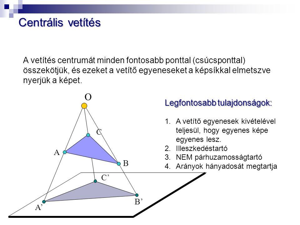 rays of projection O A B C A' B' C' projection plane  A vetítés centrumát minden fontosabb ponttal (csúcsponttal) összekötjük, és ezeket a vetítő egyeneseket a képsíkkal elmetszve nyerjük a képet.