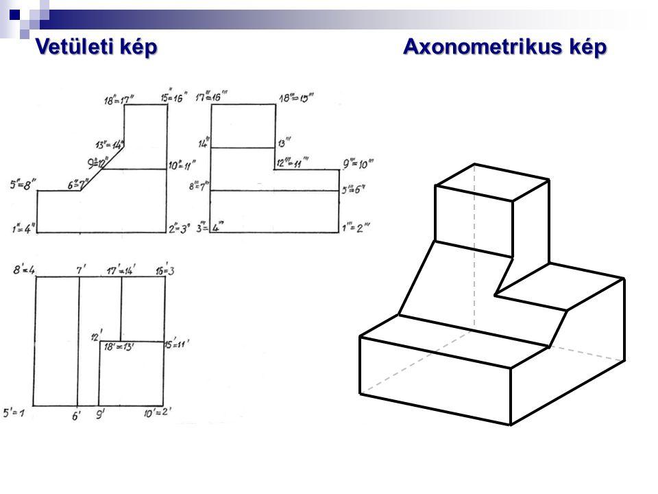 Vetületi kép Axonometrikus kép