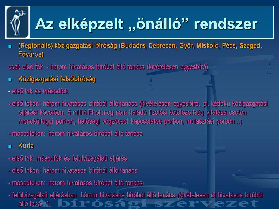 """Az elképzelt """"önálló rendszer (Regionális) közigazgatási bíróság (Budaörs, Debrecen, Győr, Miskolc, Pécs, Szeged, Főváros) (Regionális) közigazgatási bíróság (Budaörs, Debrecen, Győr, Miskolc, Pécs, Szeged, Főváros) csak első fok - három hivatásos bíróból álló tanács (kivételesen egyesbíró) Közigazgatási felsőbíróság Közigazgatási felsőbíróság - első fok és másodfok - első fokon: három hivatásos bíróból álló tanács (kivételesen egyesbíró, pl."""