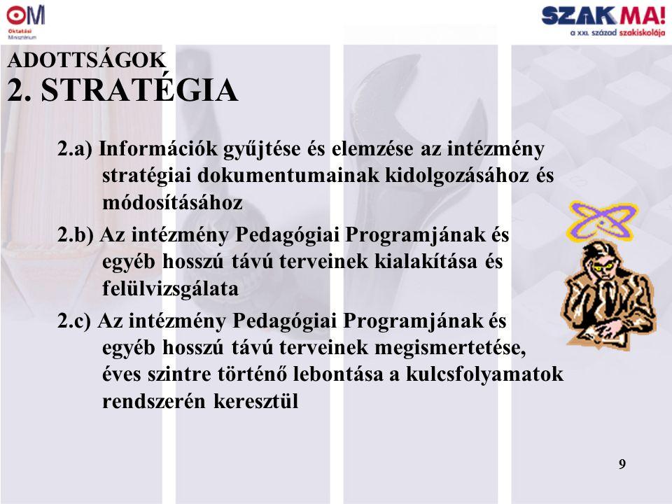 8 1.a) Az intézményvezetés személyes részvétele az intézmény hosszú távú terveinek és értékrendjének kialakításában és példamutatása ezek megvalósításában 1.b) Az intézményvezetés személyes részvétele az intézmény belső működési rendjének kialakításában és működtetésében 1.c) Az intézményvezetés együttműködése az intézmény közvetett és közvetlen partnereivel 1.d) Az intézményvezetés személyes szerepvállalása a munkatársak motiválásában 1.e) Az intézményvezetés szerepe a fejlesztések megtervezésében, irányításában és értékelésében ÚJ 1.