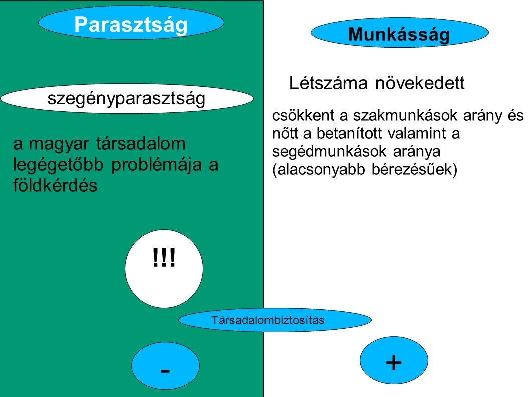 Parasztság Munkásság Létszáma növekedett csökkent a szakmunkások arány és nőtt a betanított valamint a segédmunkások aránya (alacsonyabb bérezésűek) szegényparasztság a magyar társadalom legégetőbb problémája a földkérdés !!.