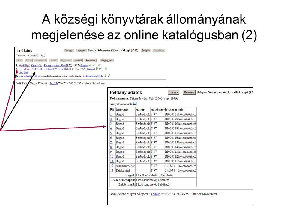 A községi könyvtárak állományának megjelenése az online katalógusban (2)