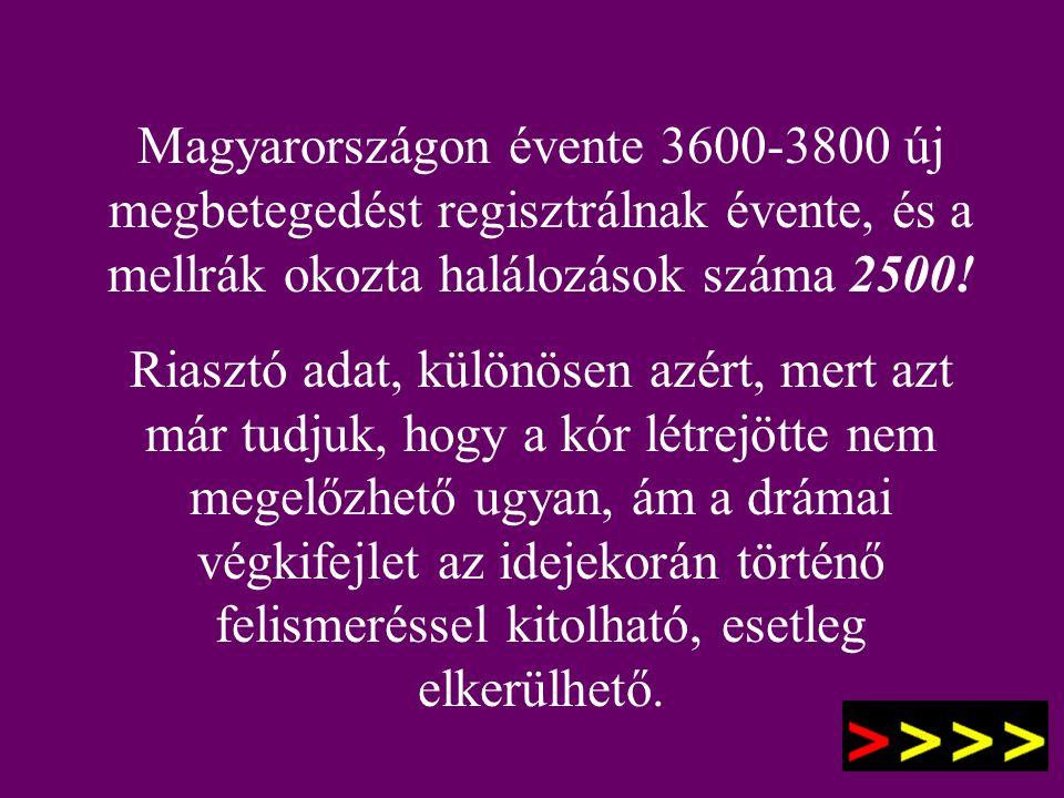Magyarországon évente 3600-3800 új megbetegedést regisztrálnak évente, és a mellrák okozta halálozások száma 2500.
