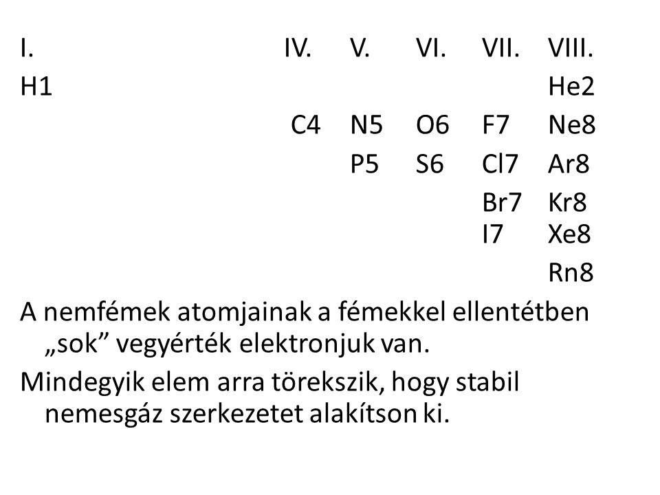 I.IV.V.VI.VII.VIII.
