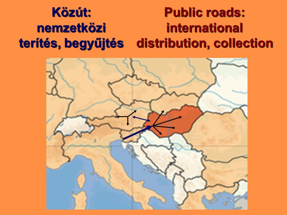 Közút: nemzetközi terítés, begyűjtés Public roads: international distribution, collection