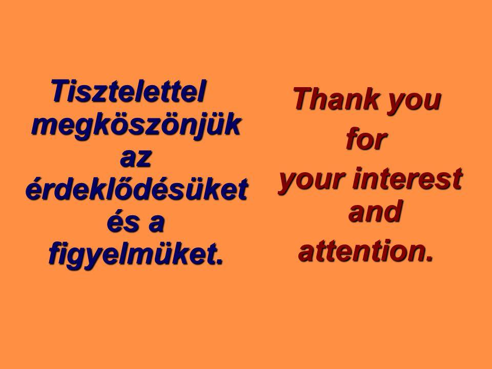Tisztelettel megköszönjük az érdeklődésüket és a figyelmüket.