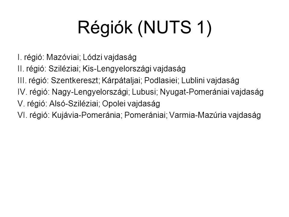 Régiók (NUTS 1) I. régió: Mazóviai; Lódzi vajdaság II. régió: Sziléziai; Kis-Lengyelországi vajdaság III. régió: Szentkereszt; Kárpátaljai; Podlasiei;