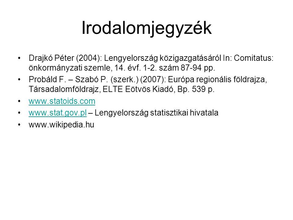 Irodalomjegyzék Drajkó Péter (2004): Lengyelország közigazgatásáról In: Comitatus: önkormányzati szemle, 14.