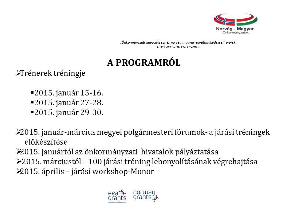 A PROGRAMRÓL  Trénerek tréningje  2015. január 15-16.