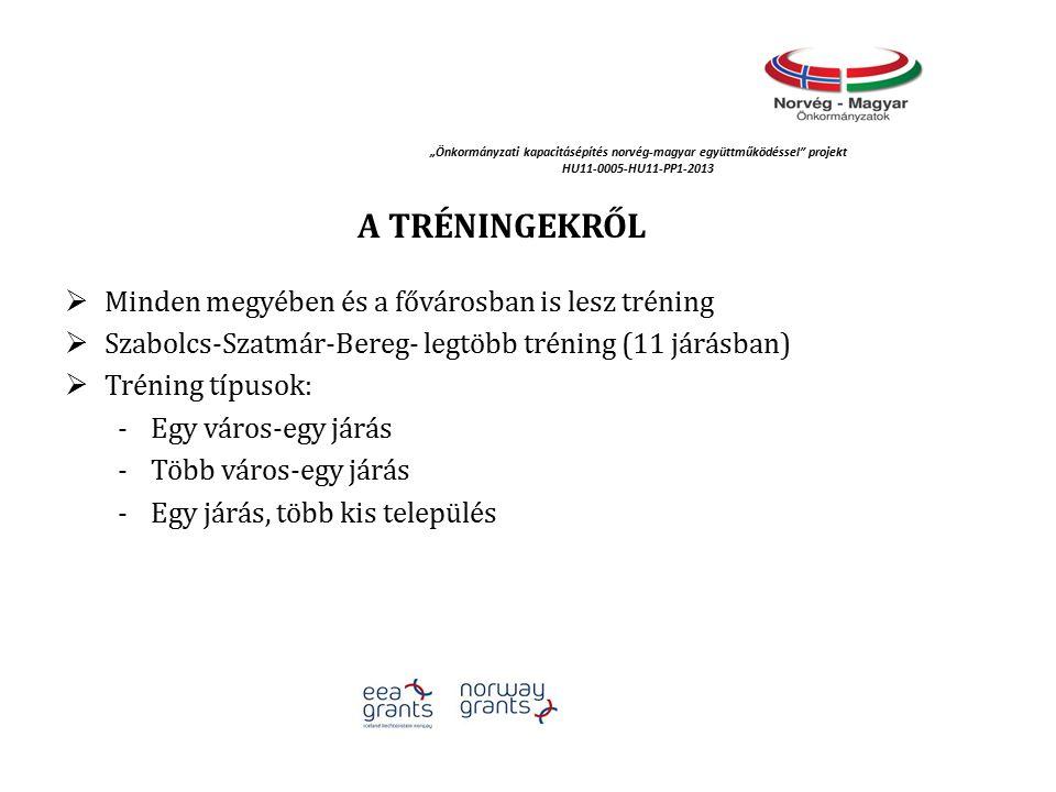 """""""Önkormányzati kapacitásépítés norvég‐magyar együttműködéssel projekt HU11-0005-HU11-PP1-2013 A TRÉNINGEKRŐL  Minden megyében és a fővárosban is lesz tréning  Szabolcs-Szatmár-Bereg- legtöbb tréning (11 járásban)  Tréning típusok: -Egy város-egy járás -Több város-egy járás -Egy járás, több kis település"""