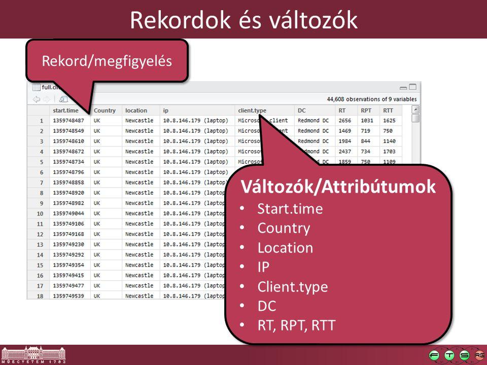 Rekordok és változók Változók/Attribútumok Start.time Country Location IP Client.type DC RT, RPT, RTT Változók/Attribútumok Start.time Country Locatio