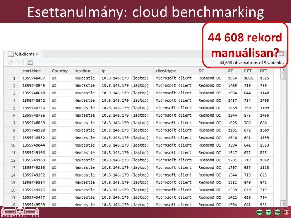 Esettanulmány: cloud benchmarking 44 608 rekord manuálisan?