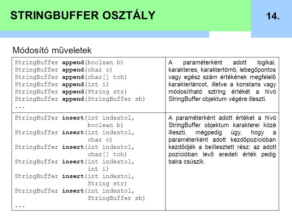 STRINGBUFFER OSZTÁLY 14. Módosító műveletek StringBuffer append(boolean b) StringBuffer append(char c) StringBuffer append(char[] tch) StringBuffer ap