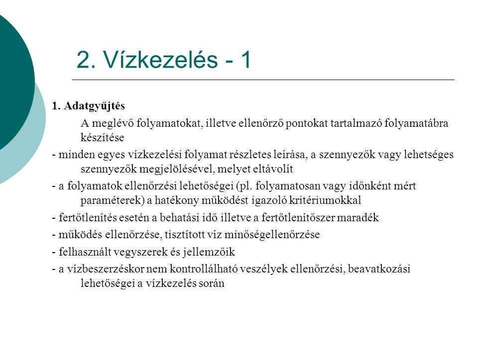 2. Vízkezelés - 1 1. Adatgyűjtés A meglévő folyamatokat, illetve ellenőrző pontokat tartalmazó folyamatábra készítése - minden egyes vízkezelési folya