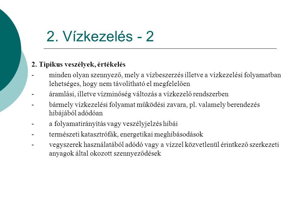 2. Vízkezelés - 2 2. Tipikus veszélyek, értékelés -minden olyan szennyező, mely a vízbeszerzés illetve a vízkezelési folyamatban lehetséges, hogy nem