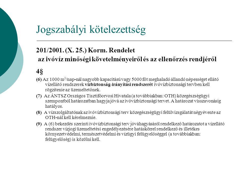 Jogszabályi kötelezettség 201/2001. (X. 25.) Korm. Rendelet az ivóvíz minőségi követelményeiről és az ellenőrzés rendjéről 4§ (6) Az 1000 m 3 /nap-nál