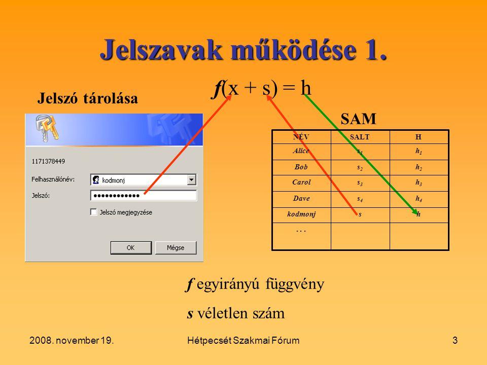 2008.november 19.Hétpecsét Szakmai Fórum3 Jelszavak működése 1.