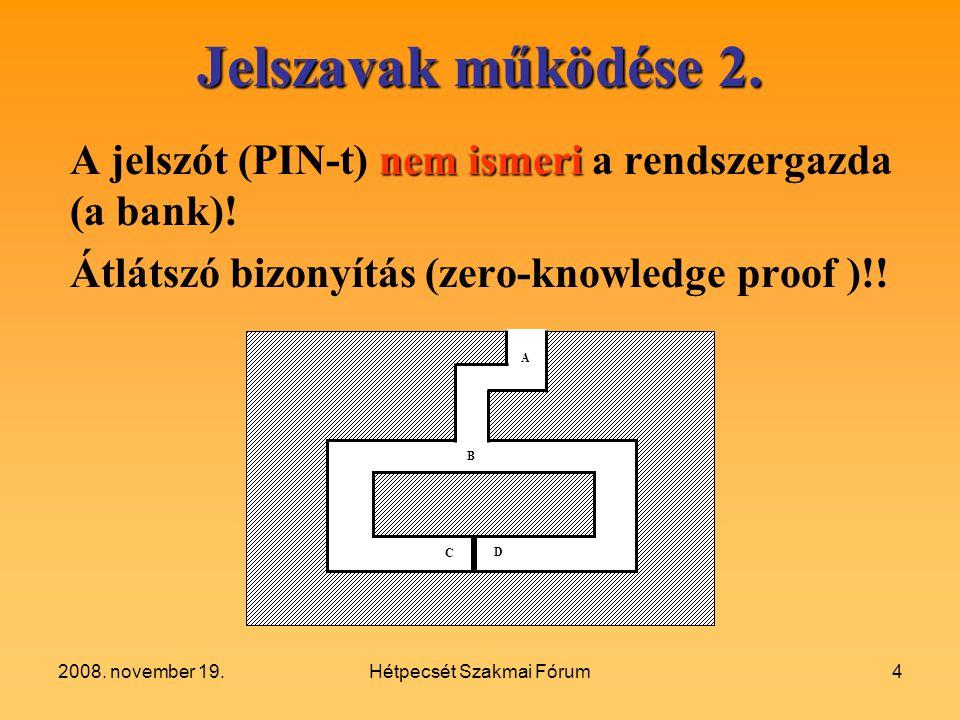 2008.november 19.Hétpecsét Szakmai Fórum4 Jelszavak működése 2.