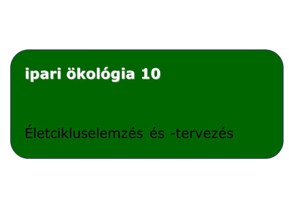 ipari ökológia 10 Életcikluselemzés és -tervezés