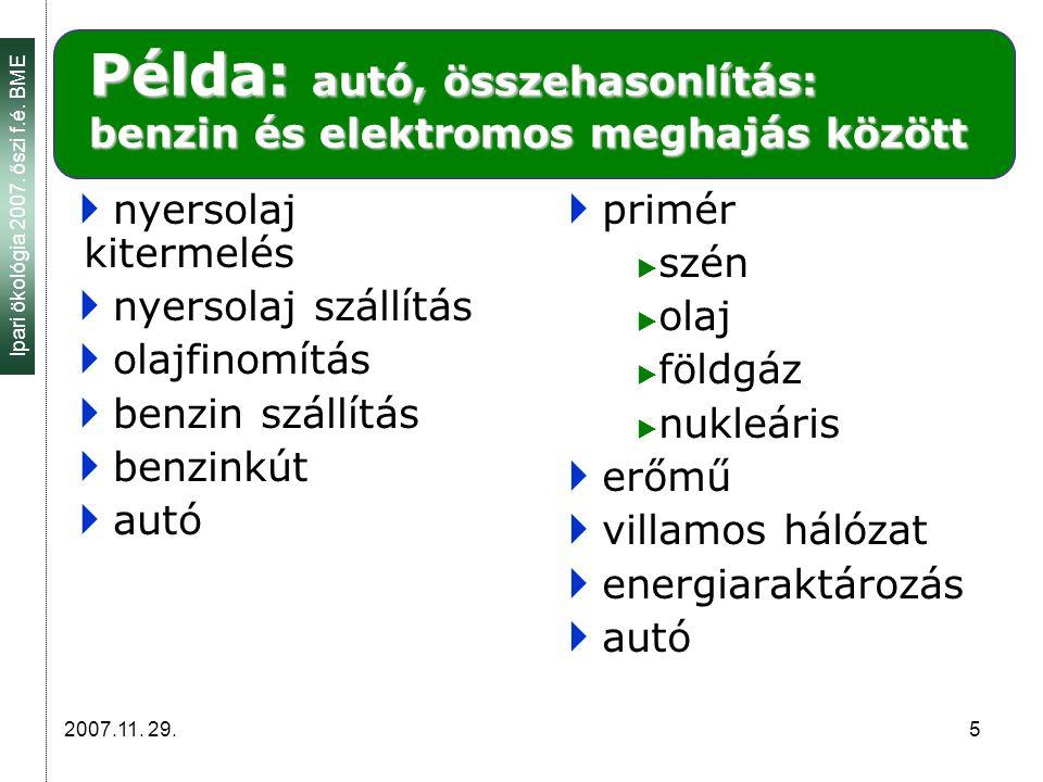 Ipari ökológia 2007. őszi f.é. BME 2007.11. 29. 6 Felhasznált energia (MJ/km)