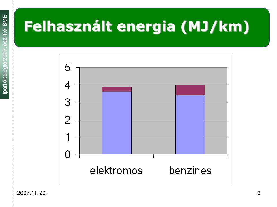 Ipari ökológia 2007.őszi f.é. BME 2007.11. 29.