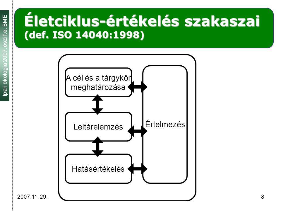 Ipari ökológia 2007.őszi f.é. BME 2007.11. 29. 9 A cél és a tárgykör meghatározása  Cél: pl.