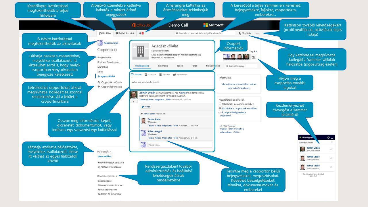 A névre kattintással megtekinthetők az aktivitások Kezdőlapra kattintással megtekinthetők a teljes hírfolyam A bejövő üzenetekre kattintva láthatók a
