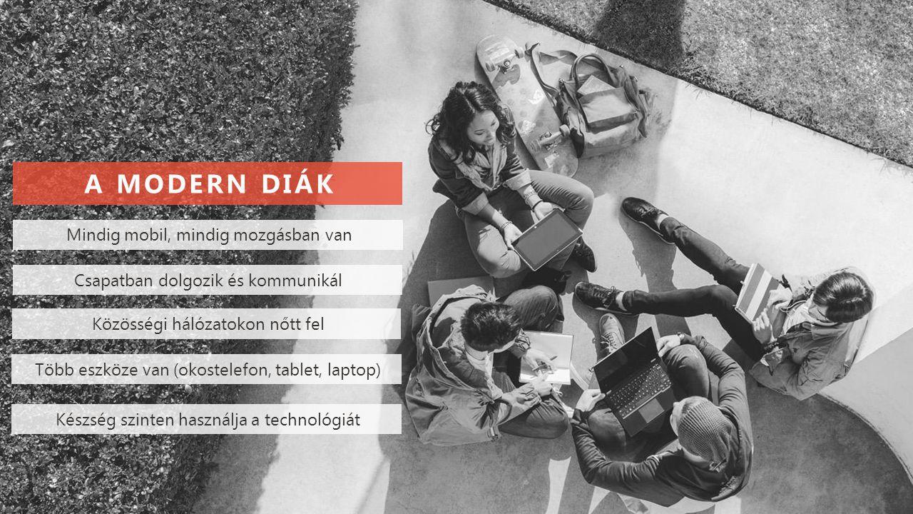 Mindig mobil, mindig mozgásban van Csapatban dolgozik és kommunikál Közösségi hálózatokon nőtt fel A MODERN DIÁK Több eszköze van (okostelefon, tablet