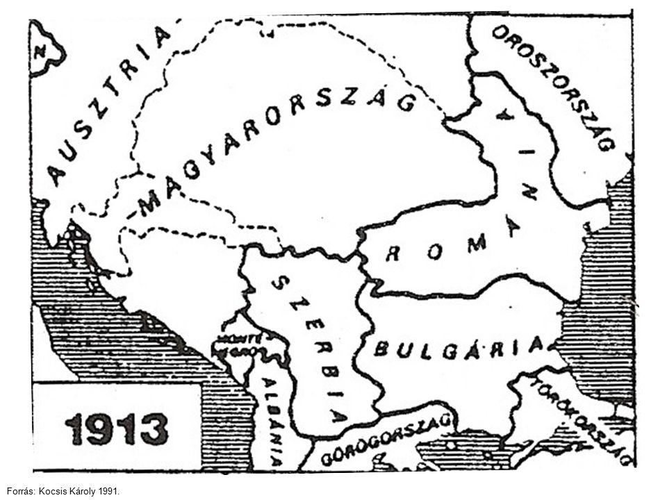 Forrás: Kocsis Károly 1991.