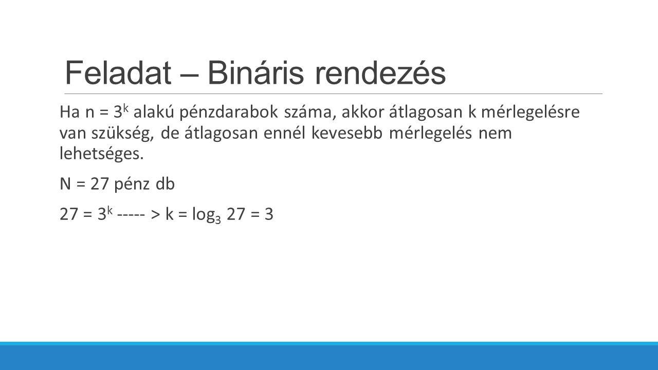 Feladat – Bináris rendezés Ha n = 3 k alakú pénzdarabok száma, akkor átlagosan k mérlegelésre van szükség, de átlagosan ennél kevesebb mérlegelés nem lehetséges.
