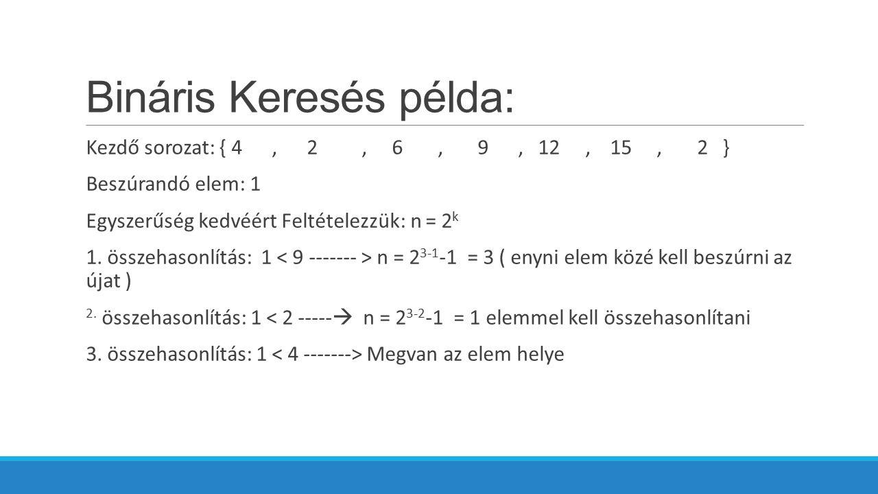 Bináris Keresés példa: Kezdő sorozat: { 4, 2, 6, 9, 12, 15, 2 } Beszúrandó elem: 1 Egyszerűség kedvéért Feltételezzük: n = 2 k 1.