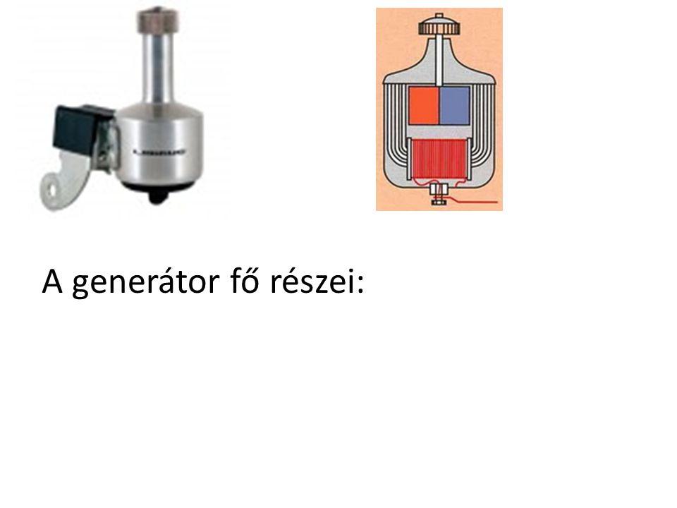 A generátor fő részei: