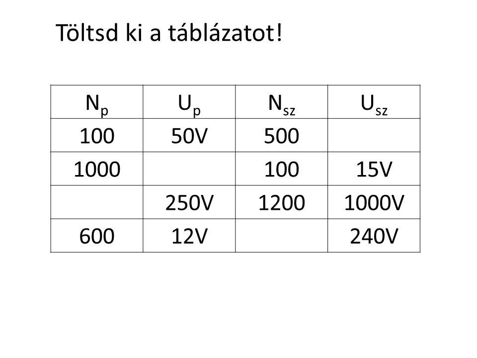 NpNp UpUp N sz U sz 10050V500 100010015V 250V12001000V 60012V240V Töltsd ki a táblázatot!
